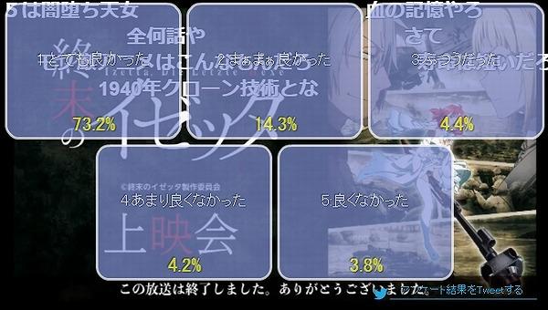 アンケート結果9話