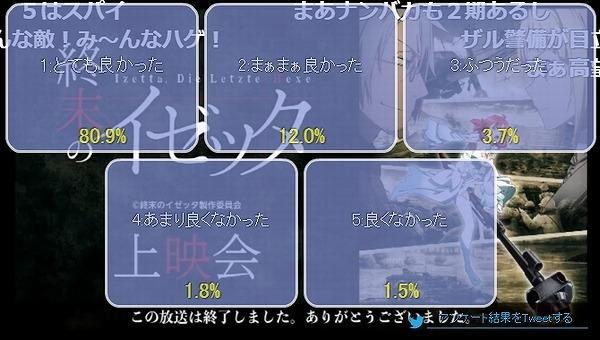 アンケート結果8話