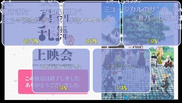 アンケート結果6話