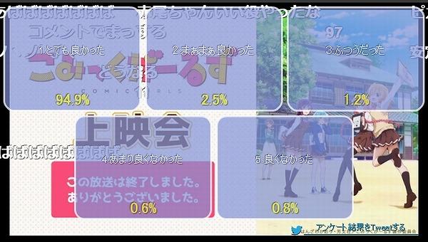 12話 (198)