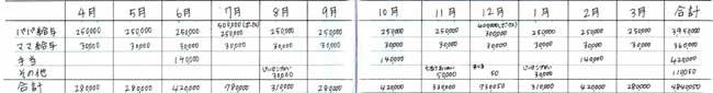 年間収入計算表