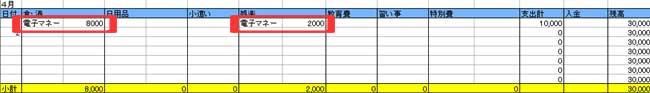 エクセル家計簿(電子マネー)2