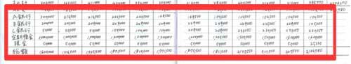 年間の家計簿の年間収支欄(銀行残高記入例:拡大)