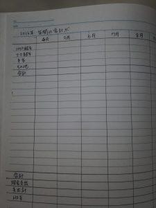 年間の家計簿の見本(記入例)基本項目(収入)の書き方