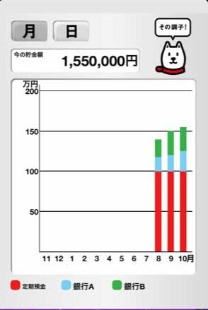 お父さん貯金簿グラフのスクリーンショット