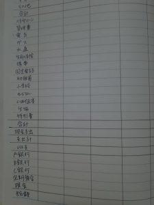 年間の家計簿の見本(記入例)基本項目(銀行残高)の書き方