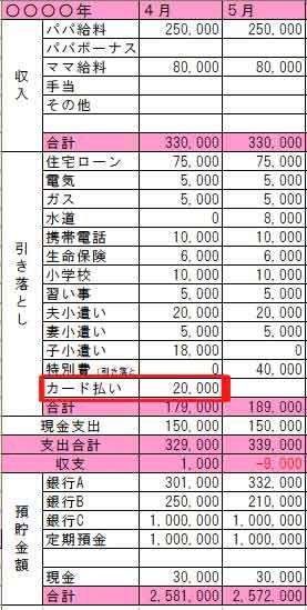 エクセル家計簿(クレジットカード年間)