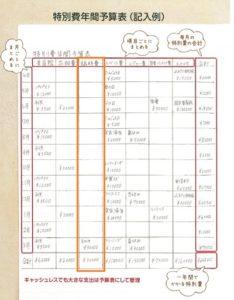 特別費一覧表の作り方・書き方(臨時費)
