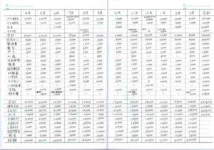年間の家計簿の書き方