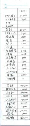 手書き家計簿の見本(記入例)年間収支表1ヶ月分