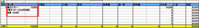エクセル家計簿(電子マネー)3