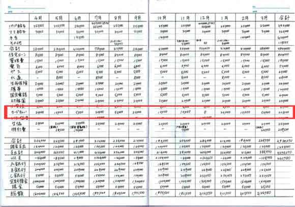 エクセル家計簿(電子マネー)5