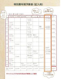 特別費一覧表の作り方・書き方(その他)