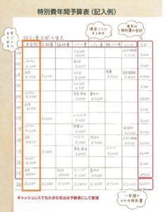 特別費一覧表の作り方・書き方(美容院)