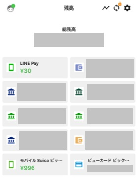 家計簿アプリ「Zaim」とviewカード