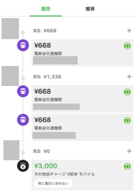 家計簿アプリ「Zaim」とモバイルSuica