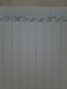 毎月の家計簿の見本(記入例)予算の書き方