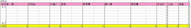 エクセル家計簿(毎月の家計簿)月と日付の入力例