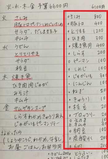 献立ノート書き方&作り方3