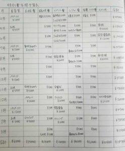 特別費年間予算一覧表
