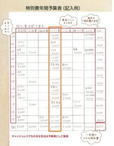 特別費一覧表の作り方・書き方(イベント費)