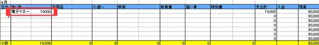 エクセル家計簿(電子マネー)1
