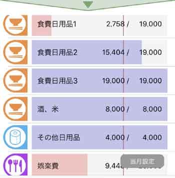 袋分け家計簿アプリの残高管理
