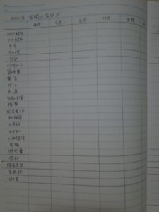 年間の家計簿の見本(記入例)基本項目(固定支出)の書き方