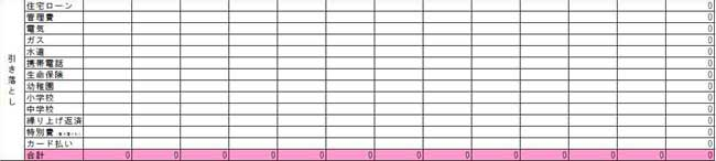 エクセル家計簿(年間の家計簿)固定費、引き落とし欄の作り方