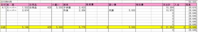 エクセル家計簿(毎月の家計簿支出記入例)