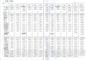 家計の年間予算表(一覧表記入例)