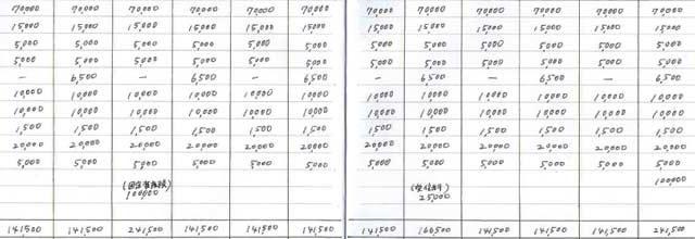 年間予算表(固定費一覧の書き方)