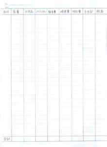 家計簿の項目の書き方