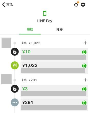家計簿アプリZaimをLINEPayを家計簿アプリと連動させた場合のスクリーンショット