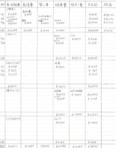 キャッシュレス家計簿(クレジットカードと電子マネー中心の家計簿のつけ方や書き方)