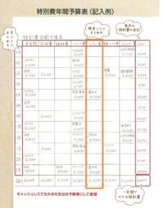 特別費一覧表の作り方・書き方(レジャー費)