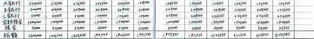 年間の家計簿(残高欄の書き方)