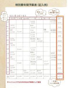 特別費一覧表の作り方・書き方(合計)