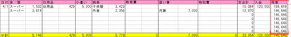 小遣いの家計簿のつけ方(月1回の場合)残高欄