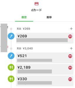 家計簿アプリ「Zaim」のクレジットカード利用明細
