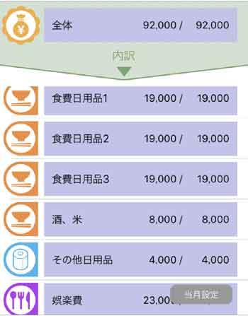 袋分け家計簿アプリの予算確認