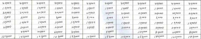 年間予算表(生活費の書き方)