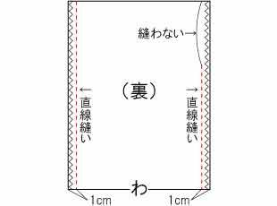 給食袋コップ袋の作り方(裏地なし切り替えなし)