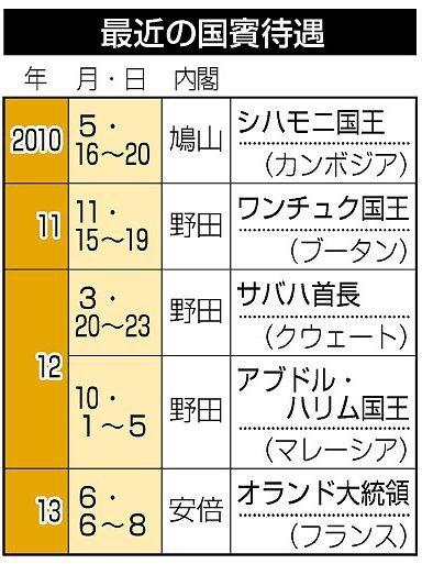 2014-04-22-09-55-12