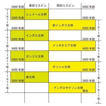 2014-06-21-04-03-31