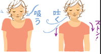 肩の上下運動