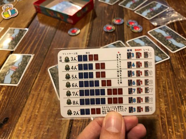 プレイ人数によるカード枚数の表