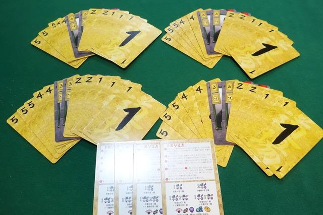 各プレイヤー用のカードの写真