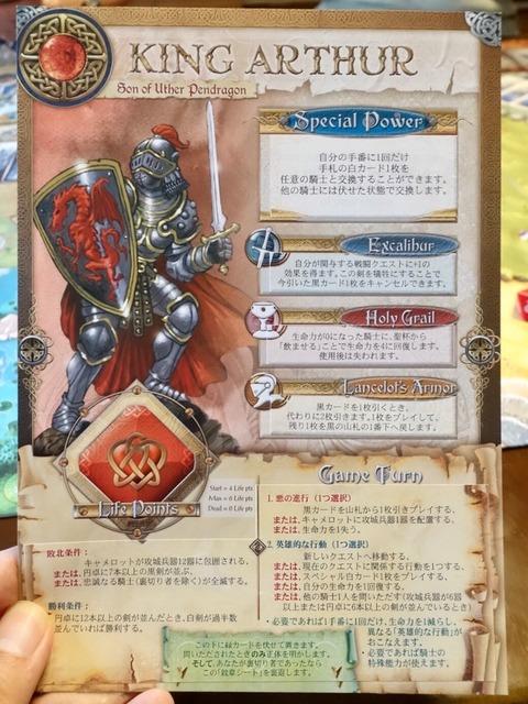アーサー王のキャラクターシート