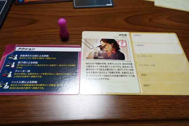 研究員のカードとアクションサマリー